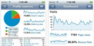 analytics-iphone