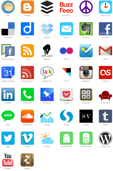 iftt servicos Update Your Social Networks or Blog Post with IFTTT