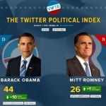 Twitter Launches A Gauge of Popularity for US Elections 150x150 Presidential Debate 2012 Obama and Romney Clash Over Fiscal Policy and Health Reform