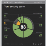Security Score Analyzer 150x150 Send Encrypted Emails From Gmail Inbox with SafeGmail
