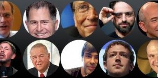 World's Richest People