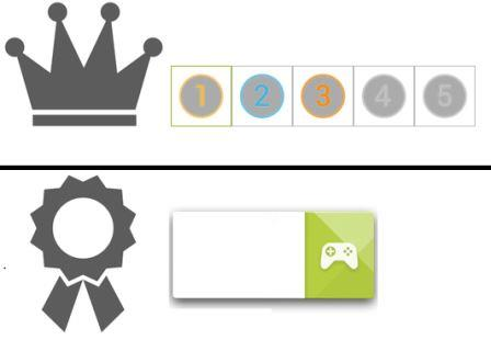 Google Play Games Rank And Achievements