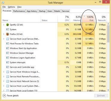 100 disk usage